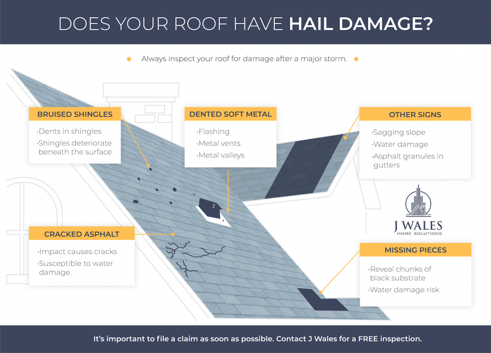 Does your roof have hail damage