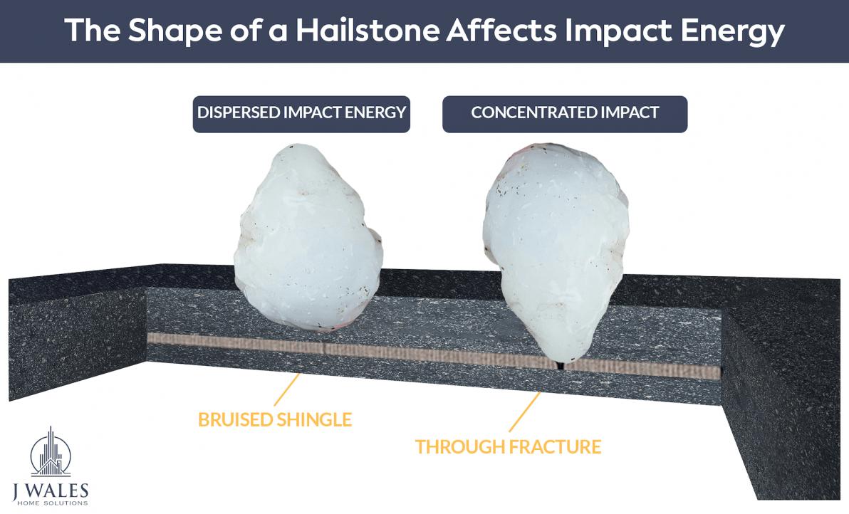 detailed photo of hail damage